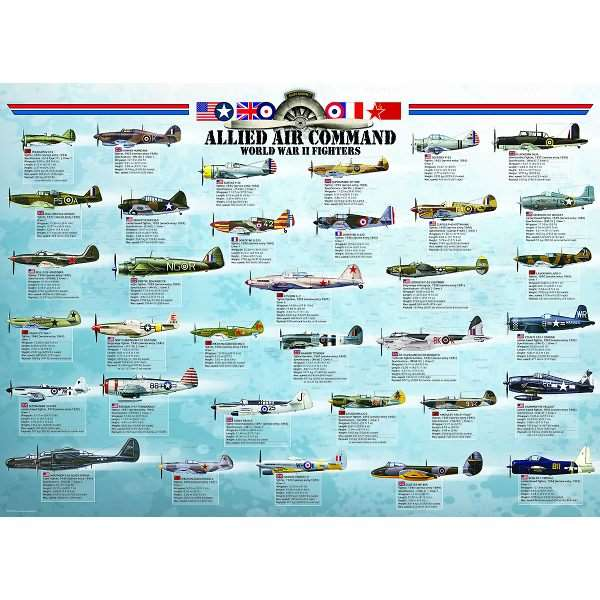 Allied Air Command - World War 2 Fighters jigsaw puzzle