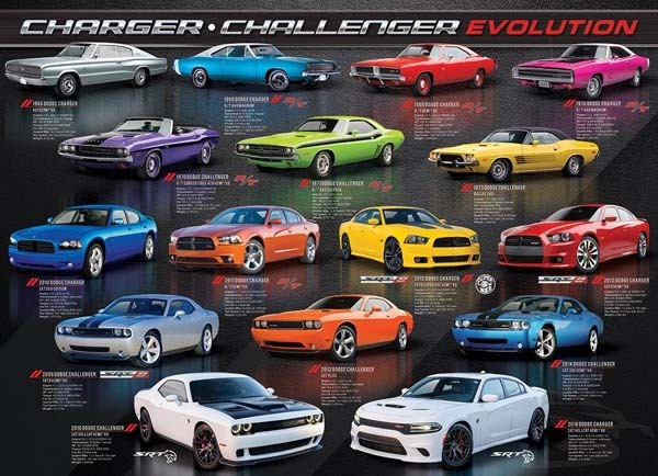 Evolution of the Dodge Charger and the Dodge Challenger - 1000pc jigsaw puzzle