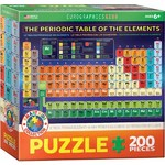 The Periodic Table of the Elements - 200pc