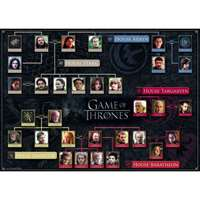 Game of Thrones - 1000pc